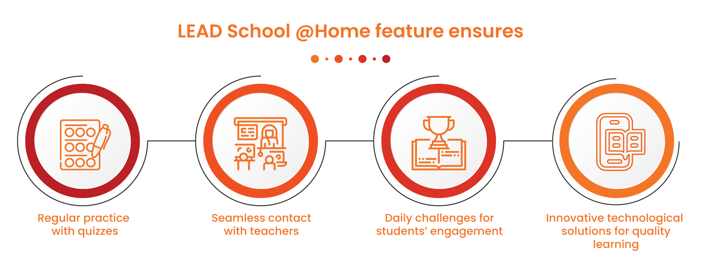 attendance monitoring systems for classroom