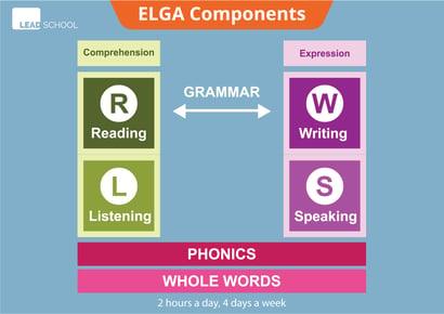 ELGA Components