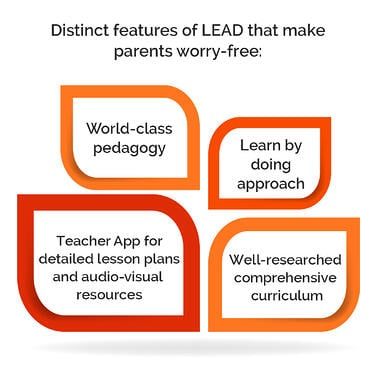 Distinct features of LEAD that make parents worry-free