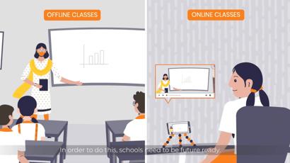 Future Ready Schools - 100% Complete School _ English _ LEAD 0-9 screenshot