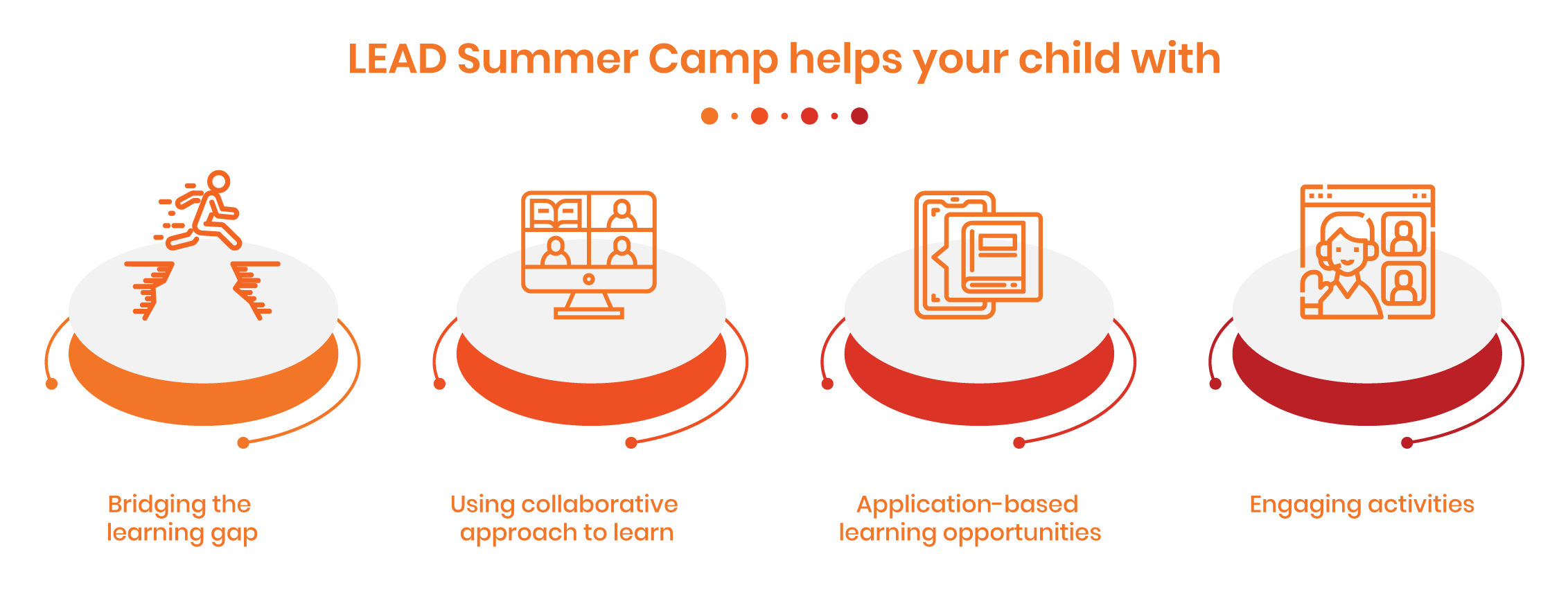 Summer cap for kids
