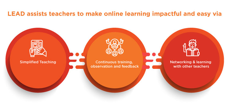 online teaching for students