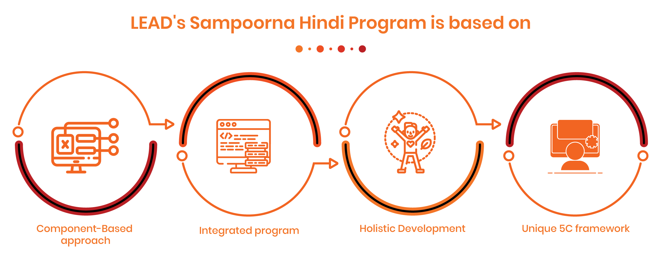 Hindi classroom activities