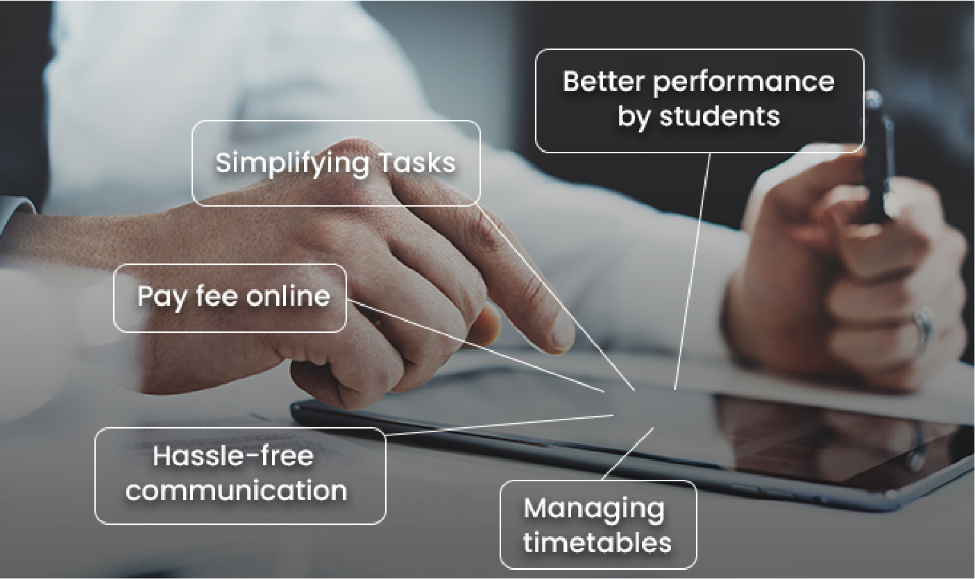 Student Management System helping with Online Classes