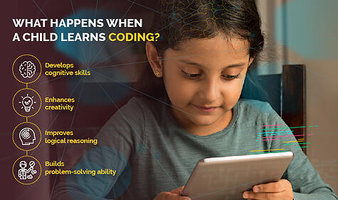 What Happens When a Child Learns Coding