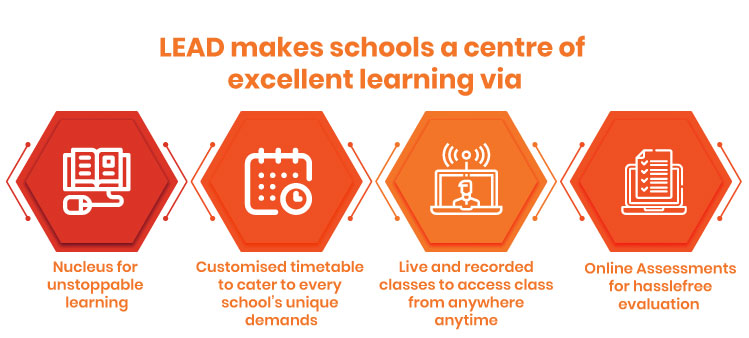Smart classroom solutions, solutions for smart classrooms