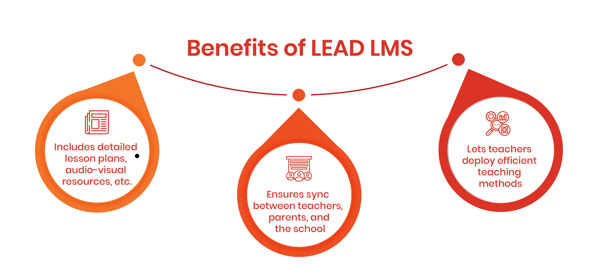 School LMS Platform