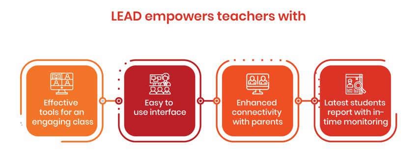 Online virtual classrooms, virtual classrooms