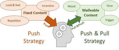 Effective Learning In K-12 Education