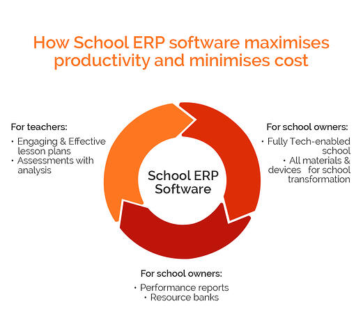 School-ERP-software-1