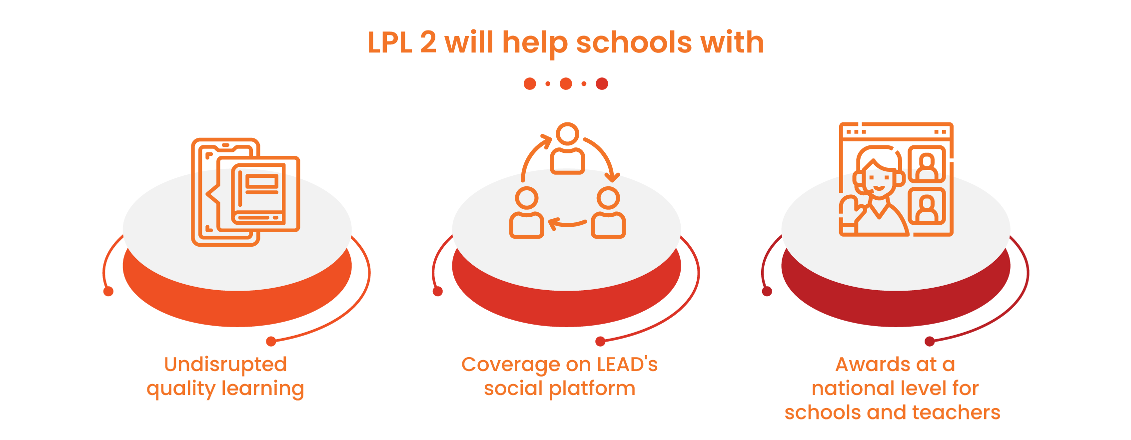 school learning management systems