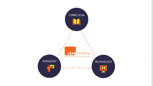 What is LEAD School_ _ English 0-29 screenshot