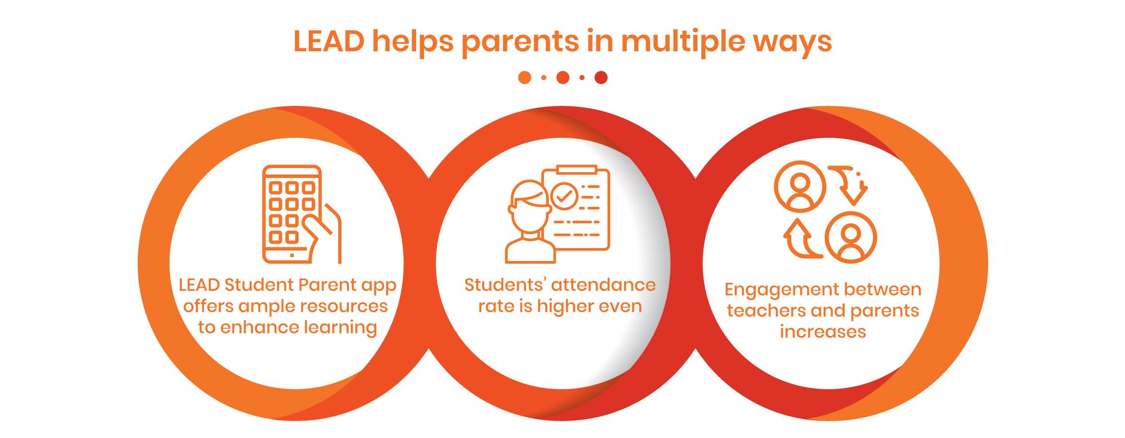 student parent app